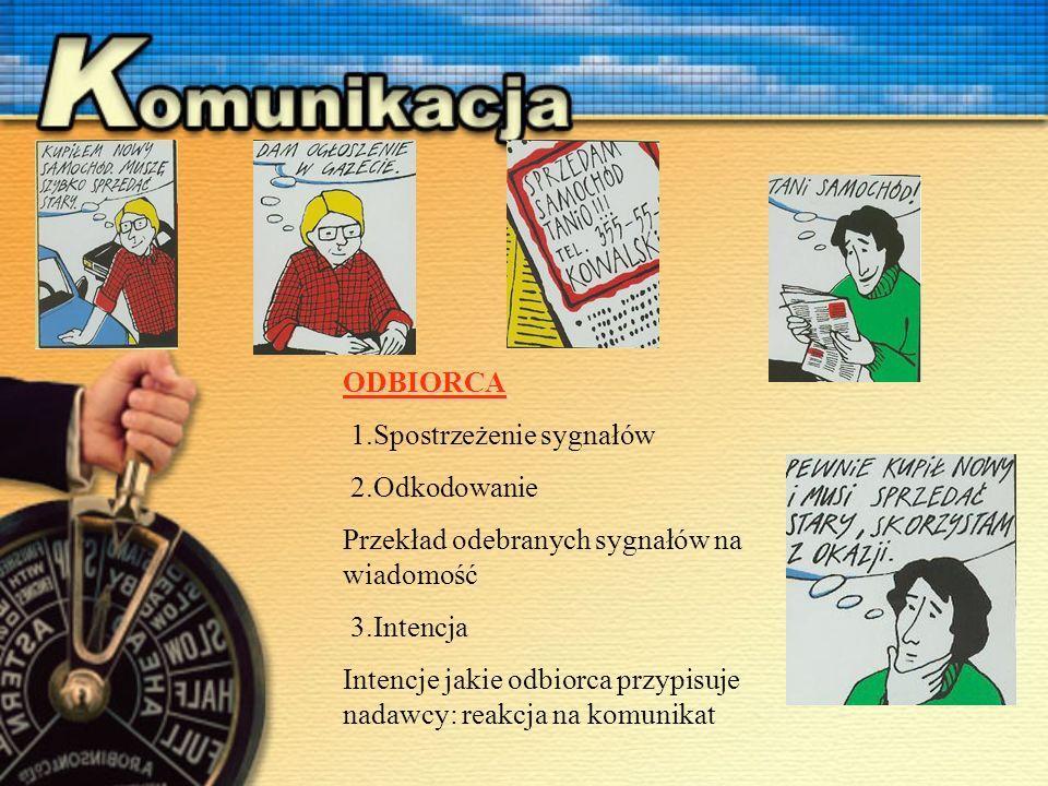 Komunikacja interpersonalna Proces, podczas którego ludzie dążą do dzielenia się znaczeniami za pośrednictwem symbolicznych (dźwięki, litery, słowa) informacji (komunikatów).