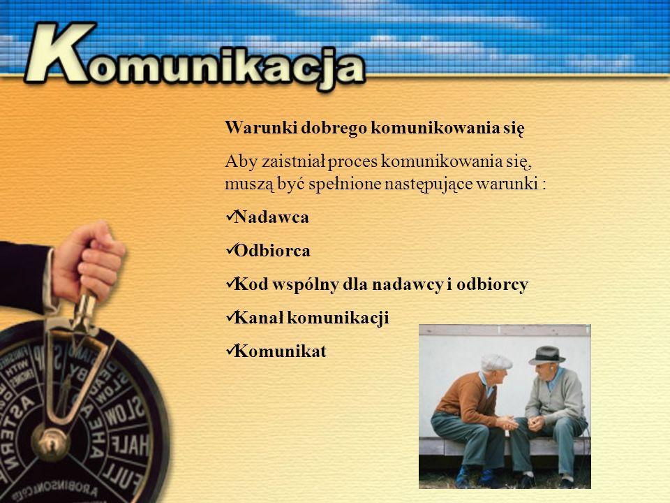 Warunki dobrego komunikowania się Aby zaistniał proces komunikowania się, muszą być spełnione następujące warunki : Nadawca Odbiorca Kod wspólny dla nadawcy i odbiorcy Kanał komunikacji Komunikat