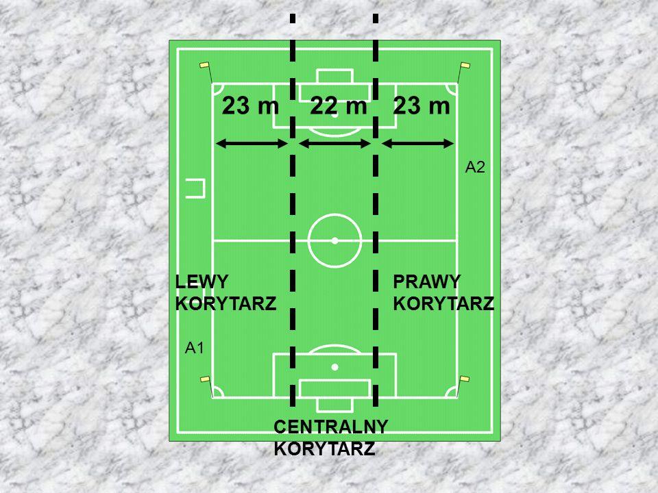 23 m 22 m LEWY KORYTARZ PRAWY KORYTARZ CENTRALNY KORYTARZ A1 A2