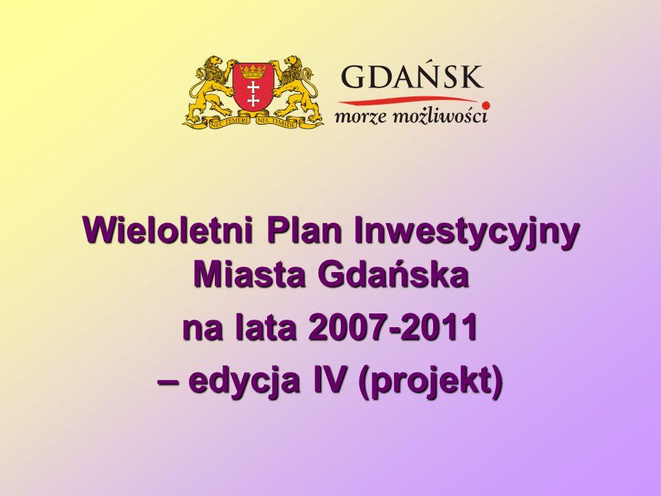 Wydatki majątkowe w latach 2007-2011 WPI 2007-2011 (projekt) W mln zł
