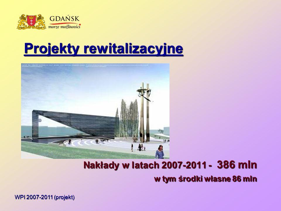 Projekty rewitalizacyjne Nakłady w latach 2007-2011 - 386 mln w tym środki własne 86 mln WPI 2007-2011 (projekt)