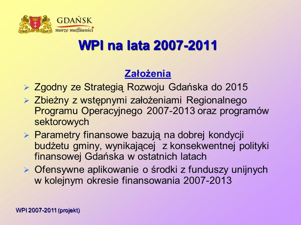 WPI na lata 2007-2011 Założenia  Zgodny ze Strategią Rozwoju Gdańska do 2015  Zbieżny z wstępnymi założeniami Regionalnego Programu Operacyjnego 2007-2013 oraz programów sektorowych  Parametry finansowe bazują na dobrej kondycji budżetu gminy, wynikającej z konsekwentnej polityki finansowej Gdańska w ostatnich latach  Ofensywne aplikowanie o środki z funduszy unijnych w kolejnym okresie finansowania 2007-2013 WPI 2007-2011 (projekt)