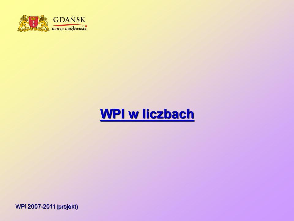 WPI w liczbach WPI 2007-2011 (projekt)
