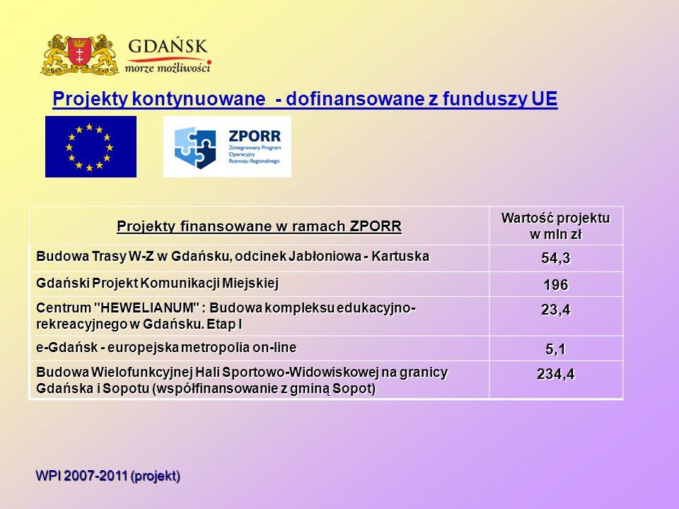 Inne przedsięwzięcia Nakłady w latach 2007-2011 - 866 mln W tym środki własne 380 mln WPI 2007-2011 (projekt)