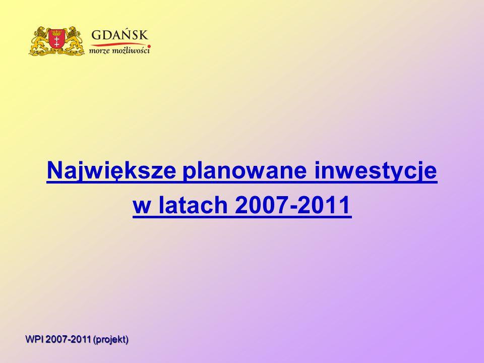 Projekty drogowe i komunikacyjne Nakłady w latach 2007-2011 - 1 330 mln w tym środki własne 276 mln WPI 2007-2011 (projekt)