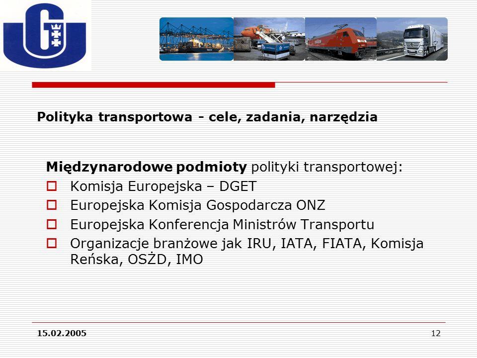 15.02.200512 Polityka transportowa - cele, zadania, narzędzia Międzynarodowe podmioty polityki transportowej:  Komisja Europejska – DGET  Europejska Komisja Gospodarcza ONZ  Europejska Konferencja Ministrów Transportu  Organizacje branżowe jak IRU, IATA, FIATA, Komisja Reńska, OSŻD, IMO