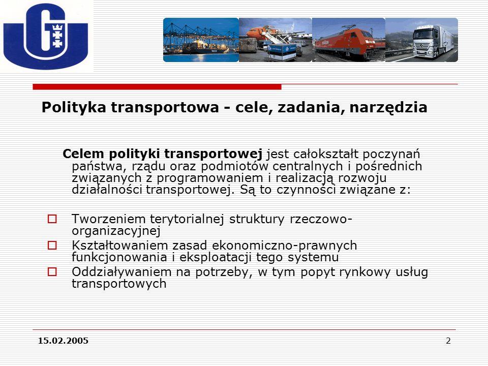 15.02.20052 Polityka transportowa - cele, zadania, narzędzia Celem polityki transportowej jest całokształt poczynań państwa, rządu oraz podmiotów centralnych i pośrednich związanych z programowaniem i realizacją rozwoju działalności transportowej.