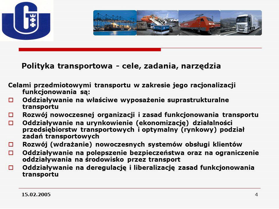 15.02.20054 Polityka transportowa - cele, zadania, narzędzia Celami przedmiotowymi transportu w zakresie jego racjonalizacji funkcjonowania są:  Oddziaływanie na właściwe wyposażenie suprastrukturalne transportu  Rozwój nowoczesnej organizacji i zasad funkcjonowania transportu  Oddziaływanie na urynkowienie (ekonomizację) działalności przedsiębiorstw transportowych i optymalny (rynkowy) podział zadań transportowych  Rozwój (wdrażanie) nowoczesnych systemów obsługi klientów  Oddziaływanie na polepszenie bezpieczeństwa oraz na ograniczenie oddziaływania na środowisko przez transport  Oddziaływanie na deregulację i liberalizację zasad funkcjonowania transportu