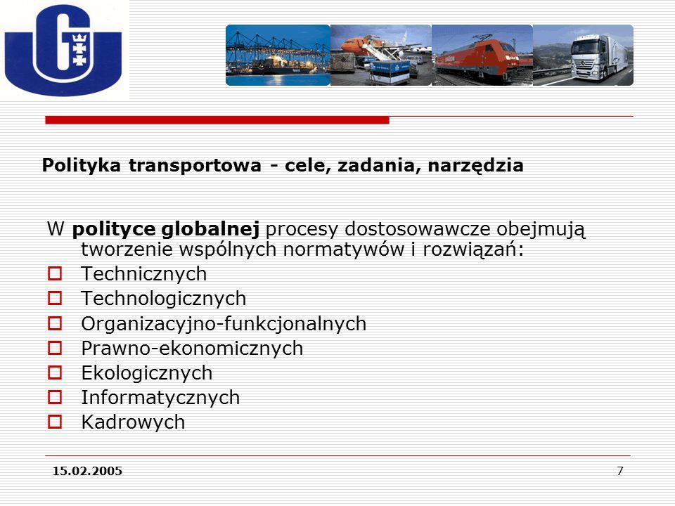 15.02.20057 Polityka transportowa - cele, zadania, narzędzia W polityce globalnej procesy dostosowawcze obejmują tworzenie wspólnych normatywów i rozwiązań:  Technicznych  Technologicznych  Organizacyjno-funkcjonalnych  Prawno-ekonomicznych  Ekologicznych  Informatycznych  Kadrowych