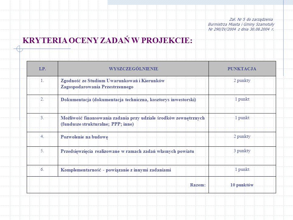 Zał. Nr 4 do zarządzenia Burmistrza Miasta i Gminy Szamotuły Nr 290/IV/2004 z dnia 30.08.2004 r.