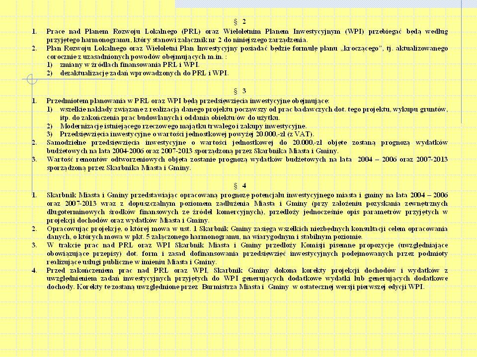 ZARZĄDZENIE nr 290/IV/2004 Burmistrza Miasta i Gminy Szamotuły z dnia 30.08.2004 w sprawie: procedury opracowania Planu Rozwoju Lokalnego Miasta i Gmi
