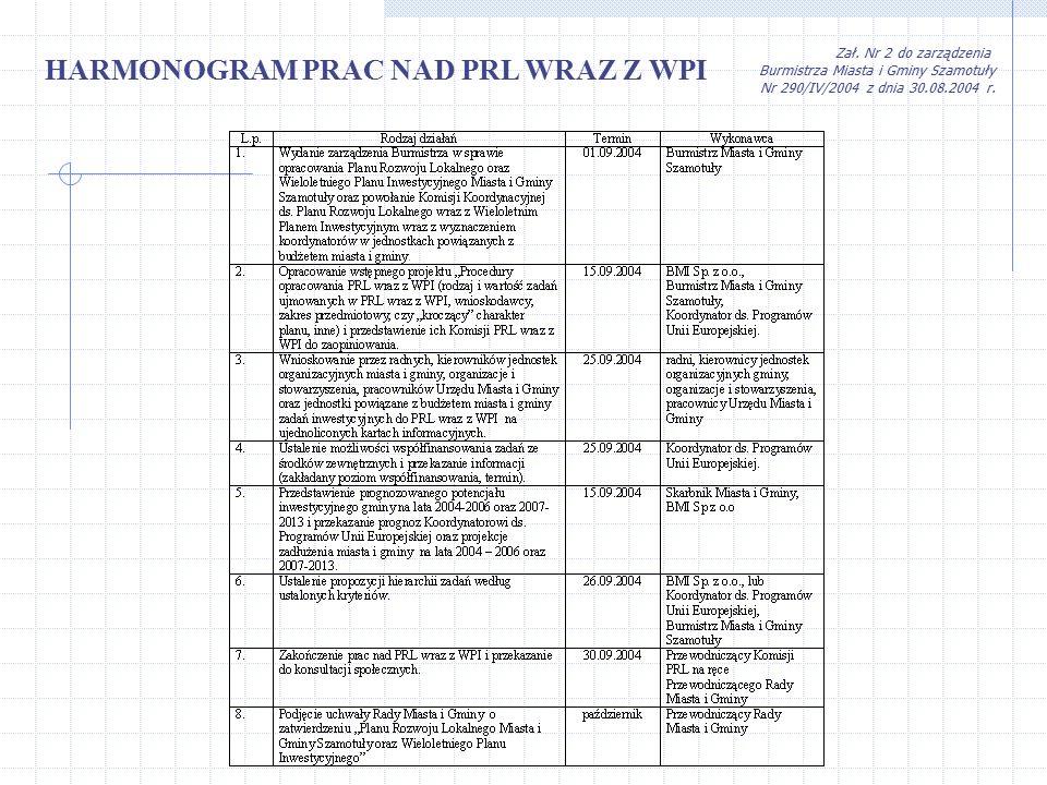 Zał. Nr 1 do zarządzenia Burmistrza Miasta i Gminy Szamotuły Nr 290/IV/2004 z dnia 30.08.2004 r.