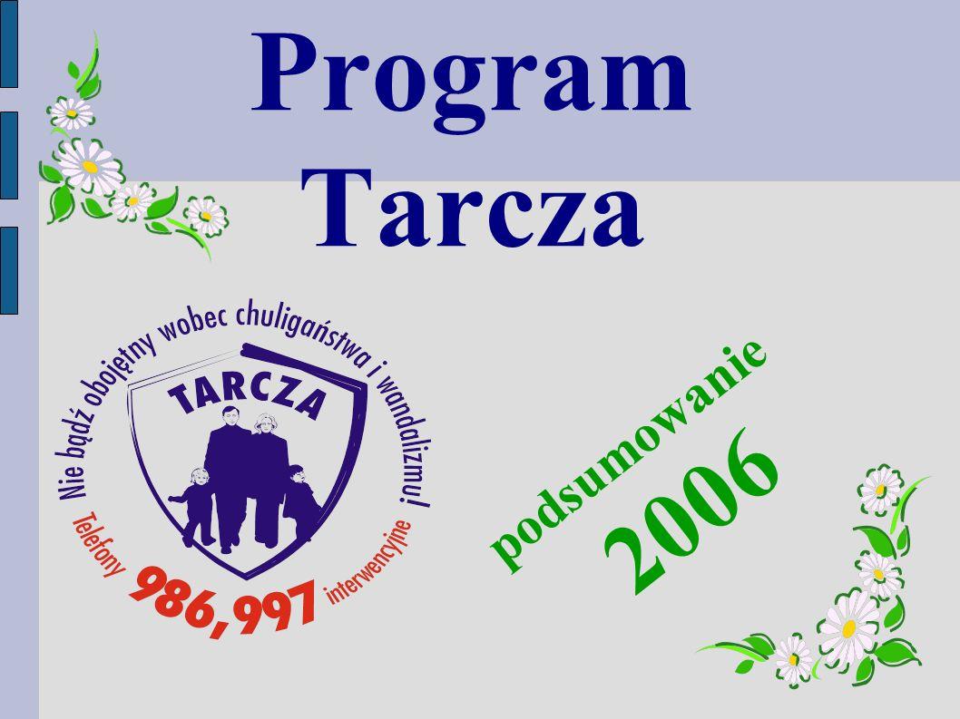 Program Tarcza podsumowanie 2006