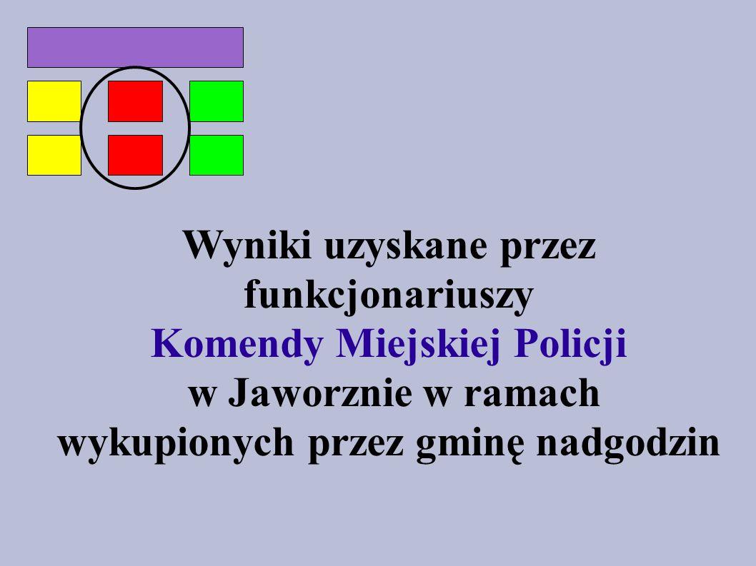 Wyniki uzyskane przez funkcjonariuszy Komendy Miejskiej Policji w Jaworznie w ramach wykupionych przez gminę nadgodzin
