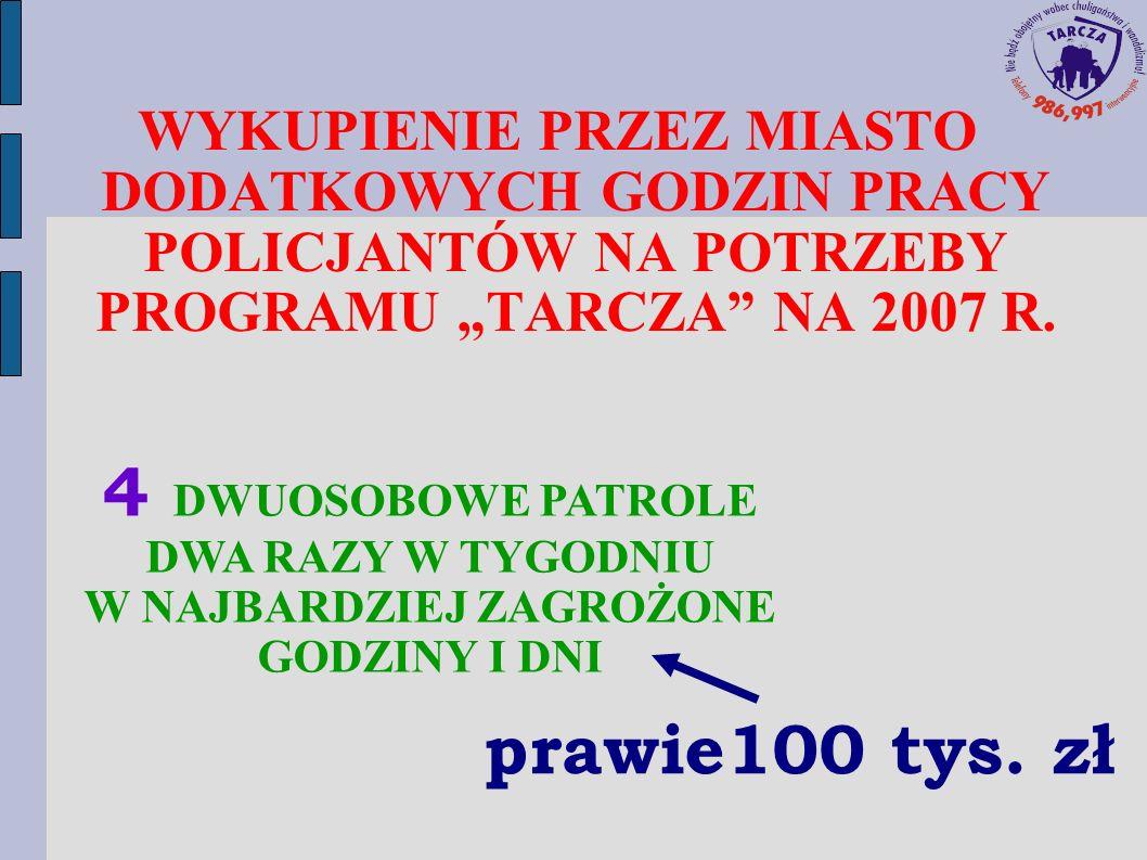 """WYKUPIENIE PRZEZ MIASTO DODATKOWYCH GODZIN PRACY POLICJANTÓW NA POTRZEBY PROGRAMU """"TARCZA NA 2007 R."""