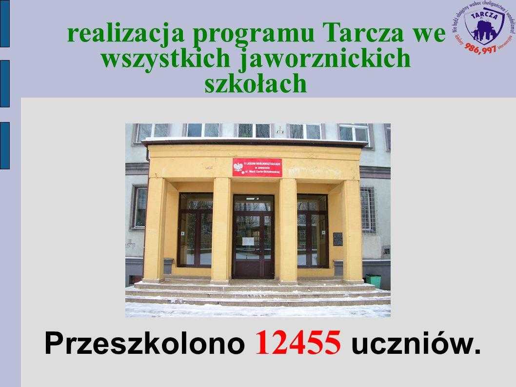 realizacja programu Tarcza we wszystkich jaworznickich szkołach Przeszkolono 12455 uczniów.