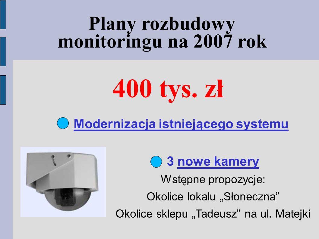 Plany rozbudowy monitoringu na 2007 rok 400 tys.