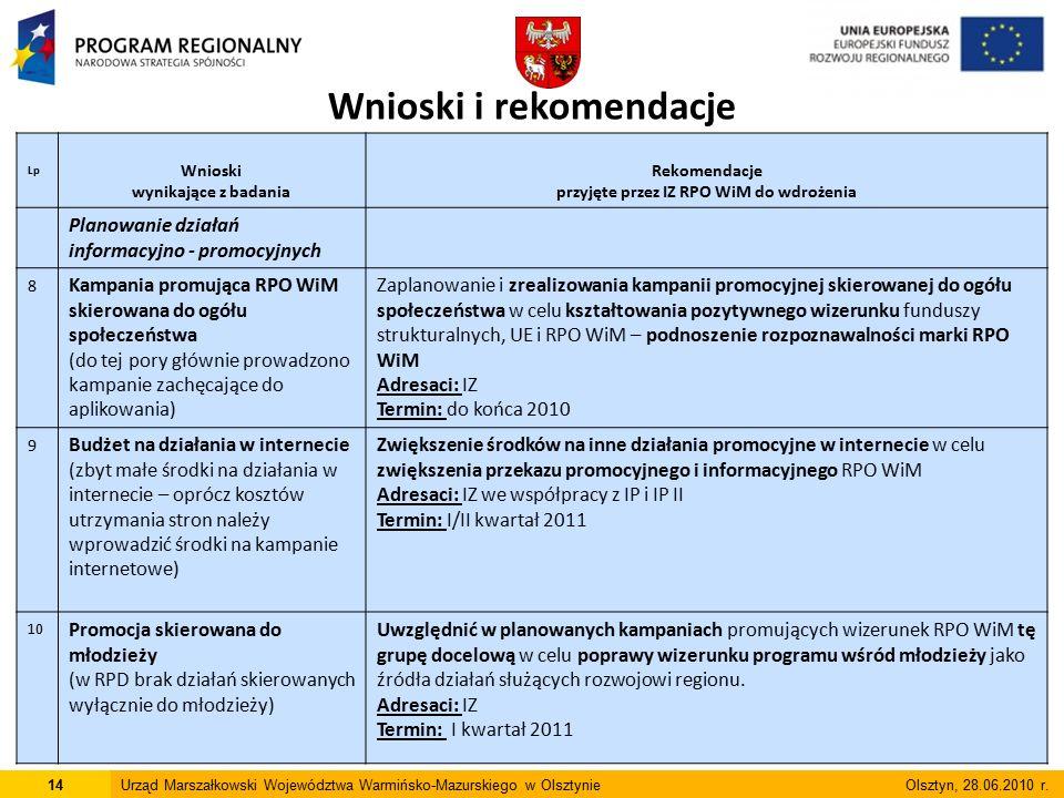 Lp Wnioski wynikające z badania Rekomendacje przyjęte przez IZ RPO WiM do wdrożenia Planowanie działań informacyjno - promocyjnych 8 Kampania promując