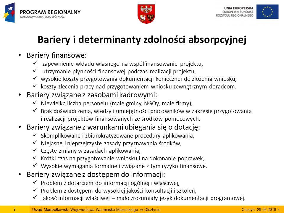 Bariery i determinanty zdolności absorpcyjnej Bariery finansowe: zapewnienie wkładu własnego na współfinansowanie projektu, utrzymanie płynności finan