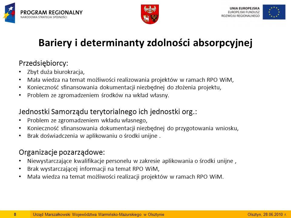 Bariery i determinanty zdolności absorpcyjnej Przedsiębiorcy: Zbyt duża biurokracja, Mała wiedza na temat możliwości realizowania projektów w ramach R