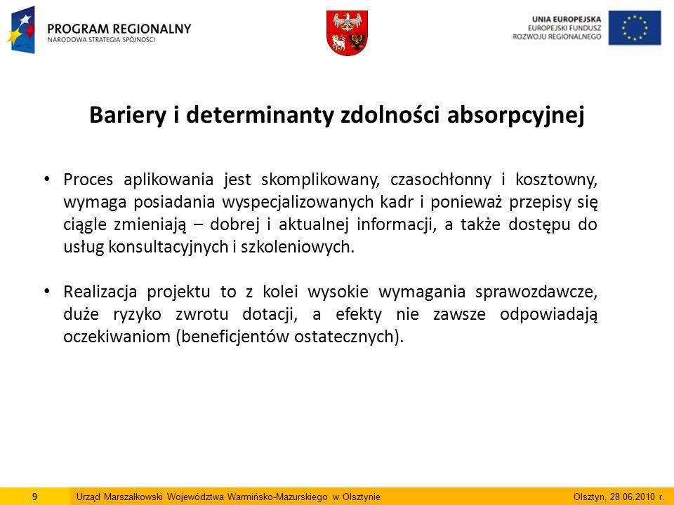 Bariery i determinanty zdolności absorpcyjnej Proces aplikowania jest skomplikowany, czasochłonny i kosztowny, wymaga posiadania wyspecjalizowanych ka