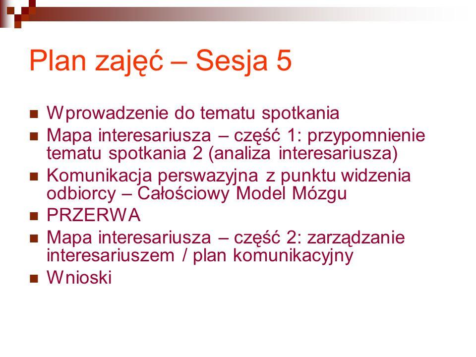 Plan zajęć – Sesja 5 Wprowadzenie do tematu spotkania Mapa interesariusza – część 1: przypomnienie tematu spotkania 2 (analiza interesariusza) Komunik