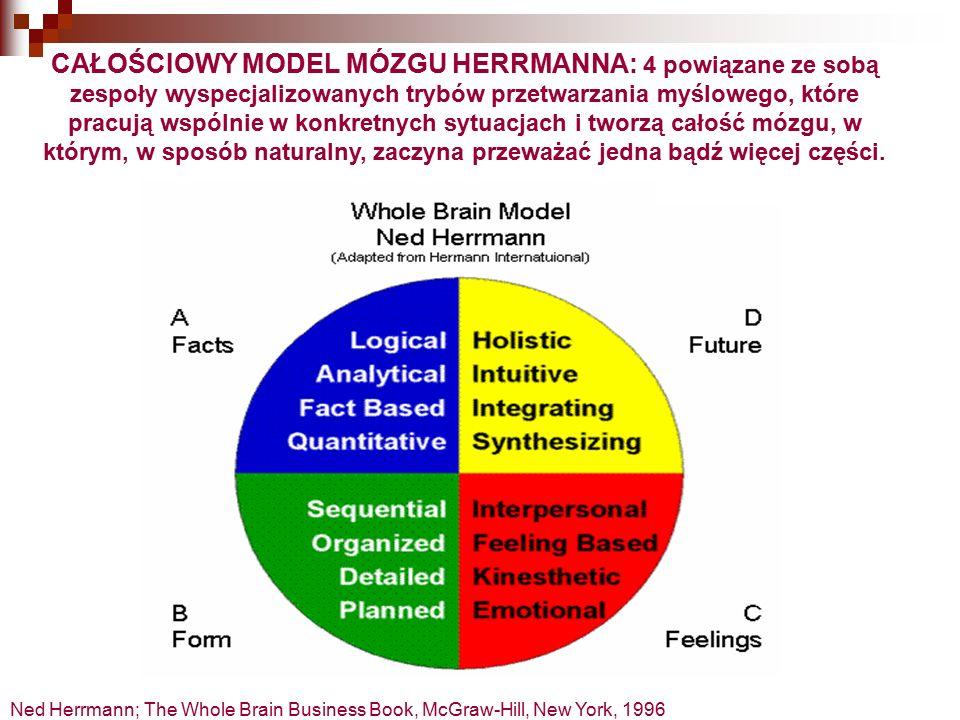 CAŁOŚCIOWY MODEL MÓZGU HERRMANNA: 4 powiązane ze sobą zespoły wyspecjalizowanych trybów przetwarzania myślowego, które pracują wspólnie w konkretnych sytuacjach i tworzą całość mózgu, w którym, w sposób naturalny, zaczyna przeważać jedna bądź więcej części.