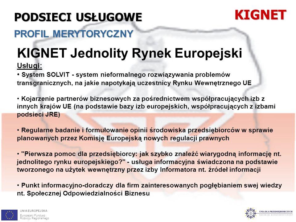 18 KIGNET Jednolity Rynek Europejski Usługi: System SOLVIT - system nieformalnego rozwiązywania problemów transgranicznych, na jakie napotykają uczestnicy Rynku Wewnętrznego UE Kojarzenie partnerów biznesowych za pośrednictwem współpracujących izb z innych krajów UE (na podstawie bazy izb europejskich, współpracujących z izbami podsieci JRE) Regularne badanie i formułowanie opinii środowiska przedsiębiorców w sprawie planowanych przez Komisję Europejską nowych regulacji prawnych Pierwsza pomoc dla przedsiębiorcy: jak szybko znaleźć wiarygodną informację nt.
