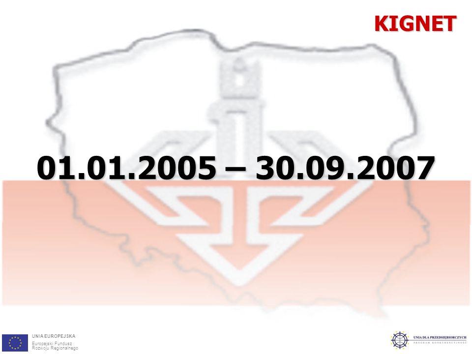 2 01.01.2005 – 30.09.2007 KIGNET UNIA EUROPEJSKA Europejski Fundusz Rozwoju Regionalnego