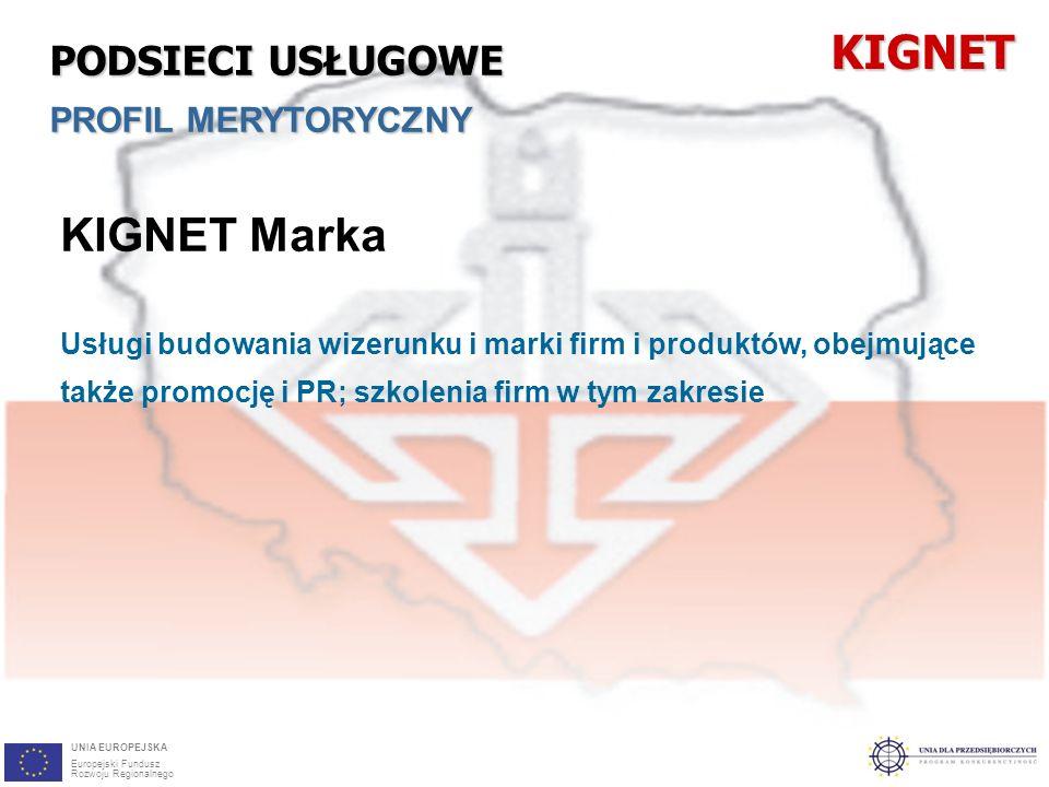 20 KIGNET Marka Usługi budowania wizerunku i marki firm i produktów, obejmujące także promocję i PR; szkolenia firm w tym zakresieKIGNET PODSIECI USŁUGOWE PROFIL MERYTORYCZNY UNIA EUROPEJSKA Europejski Fundusz Rozwoju Regionalnego
