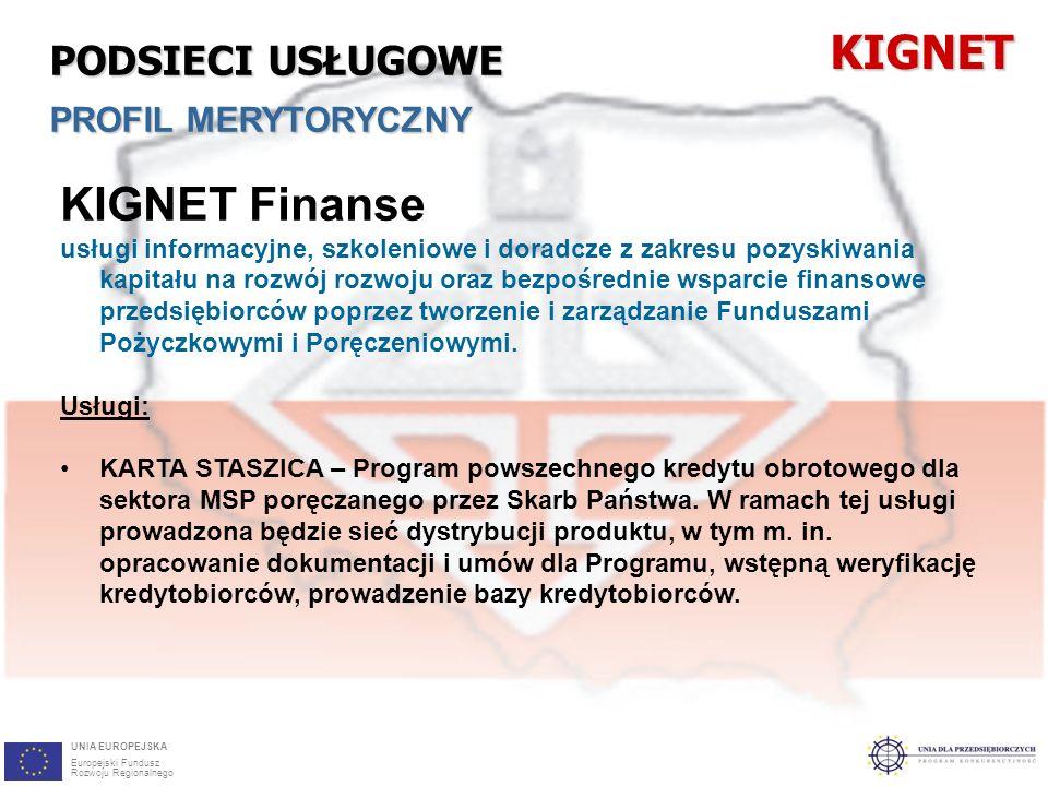 22 KIGNET Finanse usługi informacyjne, szkoleniowe i doradcze z zakresu pozyskiwania kapitału na rozwój rozwoju oraz bezpośrednie wsparcie finansowe przedsiębiorców poprzez tworzenie i zarządzanie Funduszami Pożyczkowymi i Poręczeniowymi.
