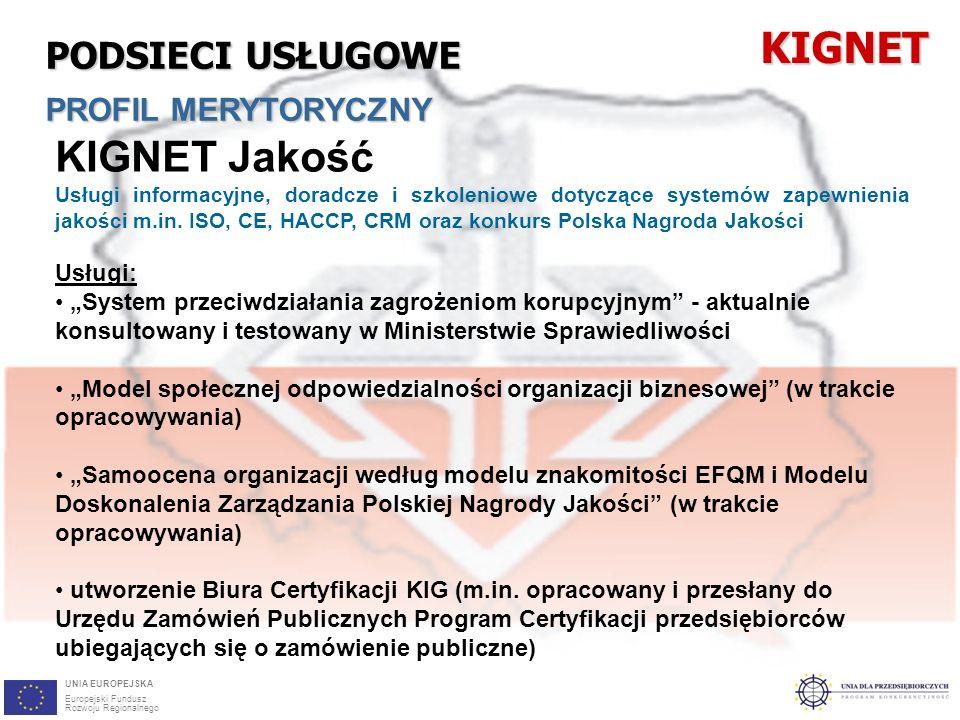 25 KIGNET Jakość Usługi informacyjne, doradcze i szkoleniowe dotyczące systemów zapewnienia jakości m.in.