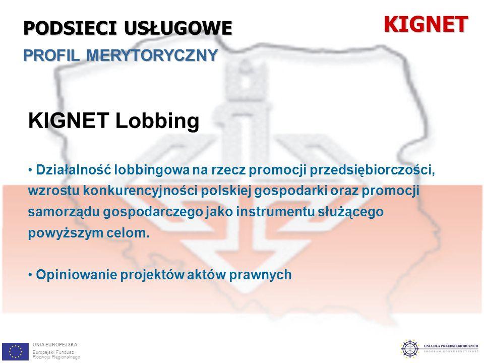 27 KIGNET Lobbing Działalność lobbingowa na rzecz promocji przedsiębiorczości, wzrostu konkurencyjności polskiej gospodarki oraz promocji samorządu gospodarczego jako instrumentu służącego powyższym celom.
