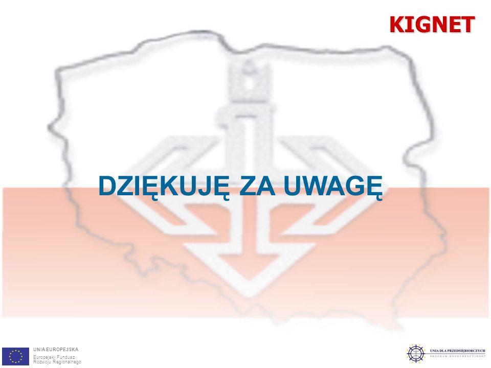 30 DZIĘKUJĘ ZA UWAGĘKIGNET UNIA EUROPEJSKA Europejski Fundusz Rozwoju Regionalnego