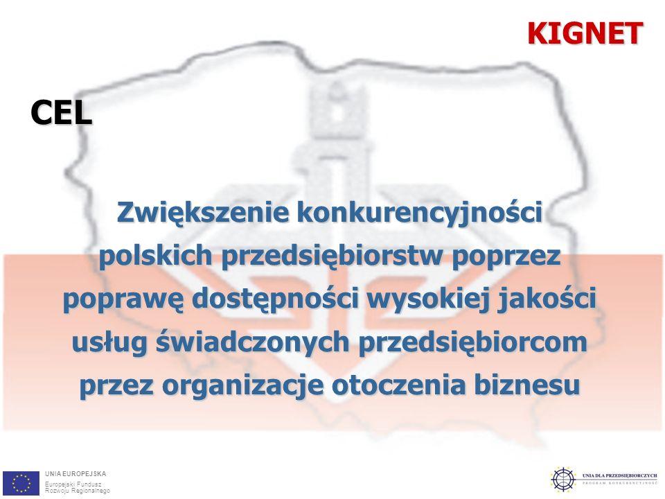 9CEL Zwiększenie konkurencyjności polskich przedsiębiorstw poprzez poprawę dostępności wysokiej jakości usług świadczonych przedsiębiorcom przez organizacje otoczenia biznesu KIGNET UNIA EUROPEJSKA Europejski Fundusz Rozwoju Regionalnego