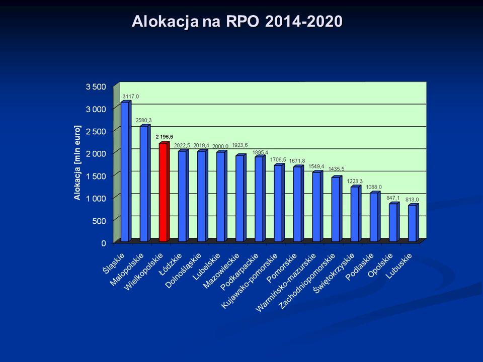 Alokacja środków na WRPO 2014+ Składowe alokacji: A – Środki alokowane w wyniku zastosowania tzw.