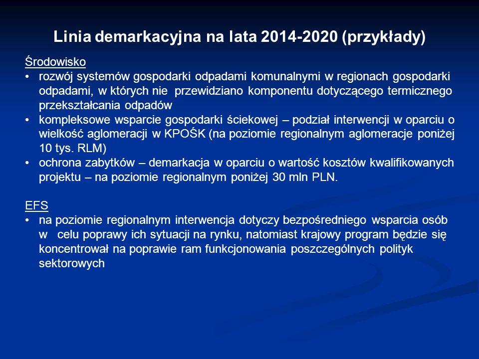 Urząd Marszałkowski Województwa Wielkopolskiego w Poznaniu Linia demarkacyjna na lata 2014-2020 (przykłady) Transport budowa, przebudowa dróg wojewódzkich, na odcinkach leżących w ciągach komunikacyjnych stanowiących połączenie z siecią TEN-T, w tym inwestycje na rzecz poprawy bezpieczeństwa i przepustowości ruchu na tych drogach pozostałe drogi, zgodnie z kontraktem terytorialnym oraz w przypadku dróg lokalnych zgodnie z zapisami Umowy Partnerstwa (w tym m.in.