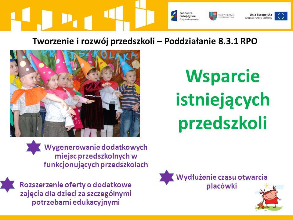 Tworzenie i rozwój przedszkoli – Poddziałanie 8.3.1 RPO Wsparcie istniejących przedszkoli Wygenerowanie dodatkowych miejsc przedszkolnych w funkcjonujących przedszkolach Rozszerzenie oferty o dodatkowe zajęcia dla dzieci za szczególnymi potrzebami edukacyjnymi Wydłużenie czasu otwarcia placówki