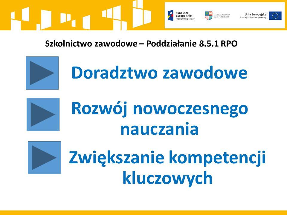 Szkolnictwo zawodowe – Poddziałanie 8.5.1 RPO Doradztwo zawodowe Rozwój nowoczesnego nauczania Zwiększanie kompetencji kluczowych