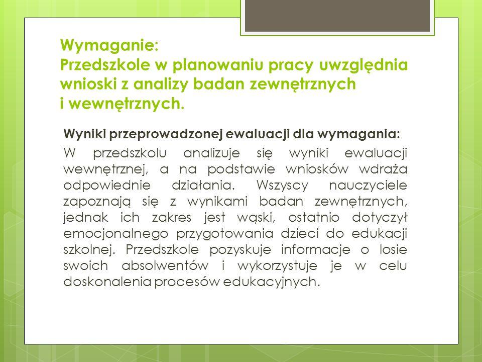 Wymaganie: Przedszkole w planowaniu pracy uwzględnia wnioski z analizy badan zewnętrznych i wewnętrznych.