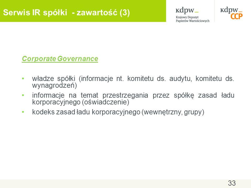 Serwis IR spółki - zawartość (3) Corporate Governance władze spółki (informacje nt.