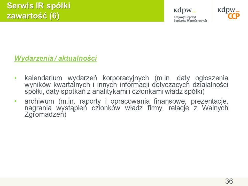 Serwis IR spółki zawartość (6) Wydarzenia / aktualności kalendarium wydarzeń korporacyjnych (m.in.