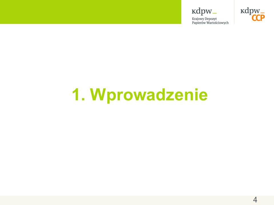 Serwis IR spółki - zawartość (5) Raporty dane finansowe spółki (m.in.
