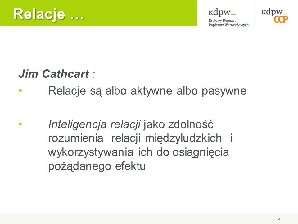 Relacje … Jim Cathcart : Relacje są albo aktywne albo pasywne Inteligencja relacji jako zdolność rozumienia relacji międzyludzkich i wykorzystywania ich do osiągnięcia pożądanego efektu 6