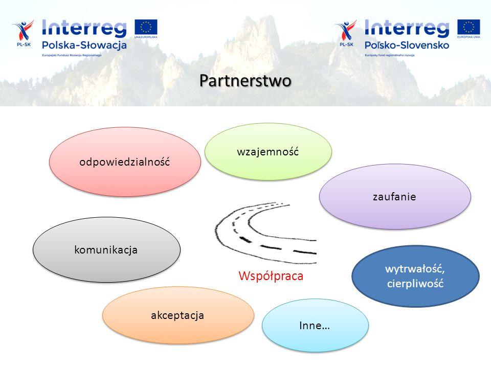 Partnerstwo Współpraca odpowiedzialność wzajemność komunikacja zaufanie akceptacja wytrwałość, cierpliwość Inne…