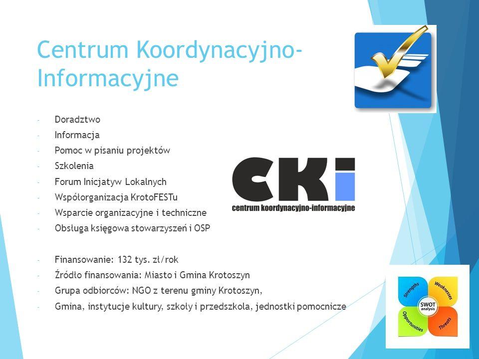 Centrum Koordynacyjno- Informacyjne - Doradztwo - Informacja - Pomoc w pisaniu projektów - Szkolenia - Forum Inicjatyw Lokalnych - Współorganizacja Kr
