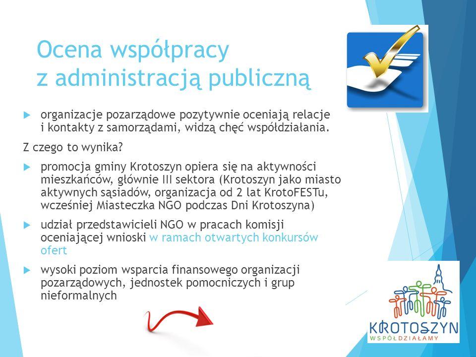 Ocena współpracy z administracją publiczną  organizacje pozarządowe pozytywnie oceniają relacje i kontakty z samorządami, widzą chęć współdziałania.