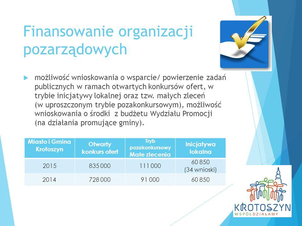 Finansowanie organizacji pozarządowych  możliwość wnioskowania o wsparcie/ powierzenie zadań publicznych w ramach otwartych konkursów ofert, w trybie
