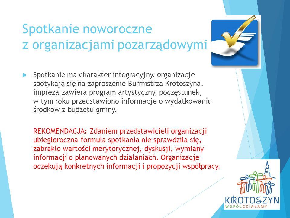 Spotkanie noworoczne z organizacjami pozarządowymi  Spotkanie ma charakter integracyjny, organizacje spotykają się na zaproszenie Burmistrza Krotoszy