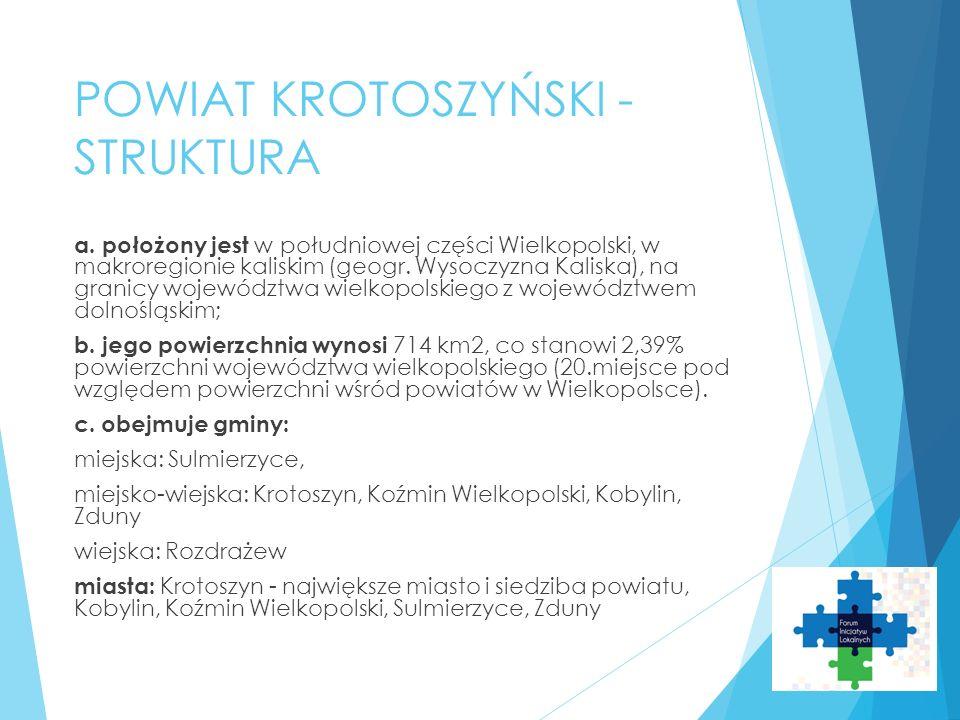 POWIAT KROTOSZYŃSKI - STRUKTURA a. położony jest w południowej części Wielkopolski, w makroregionie kaliskim (geogr. Wysoczyzna Kaliska), na granicy w